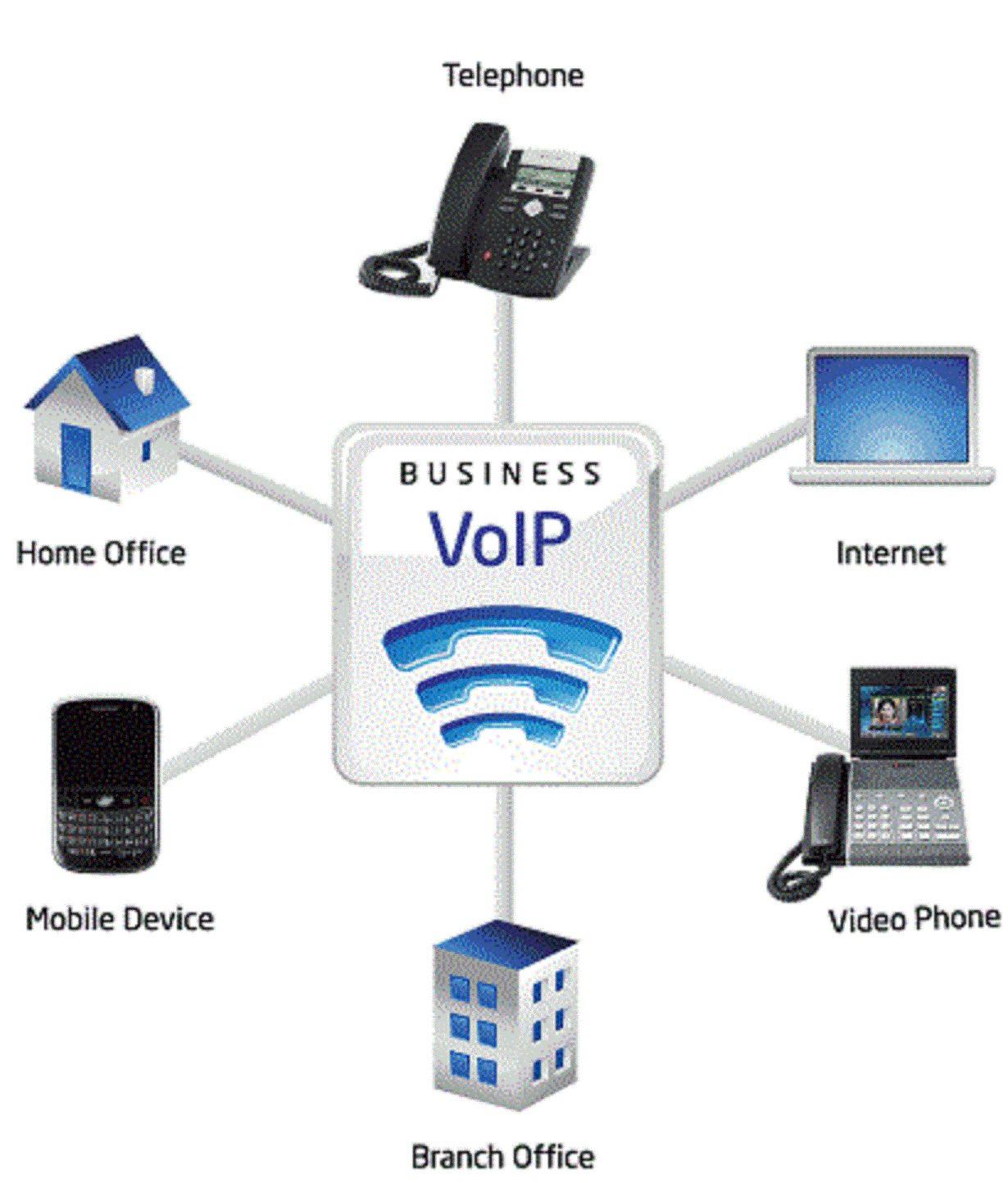 PABX / IP Telephone Solutions Dubai